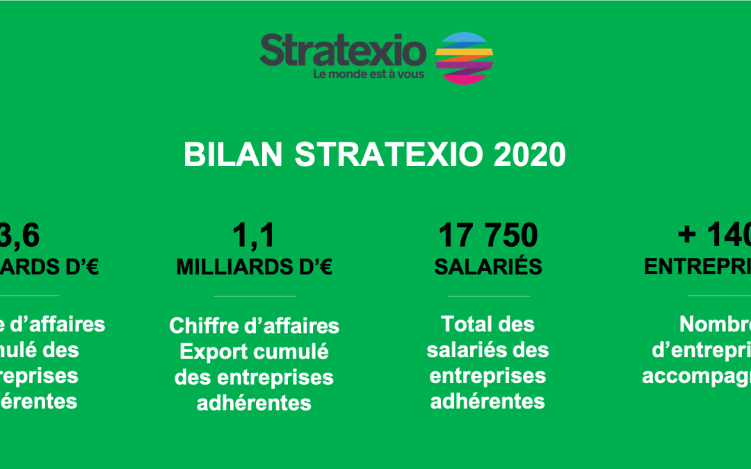Bilan Stratexio 2020